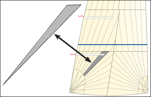 Above: That same gore in the clew section of a mainsail showing the alignment of the warp yarns.