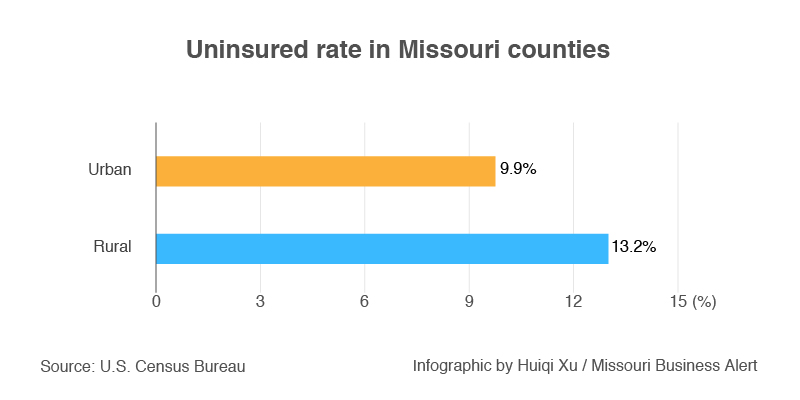 Uninsured rate.jpg