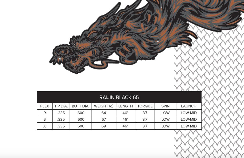 RAIJIN BLACK CHART.JPG