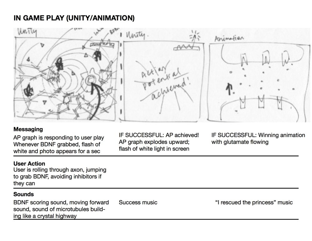 storyboards_neuronjump 4.jpg