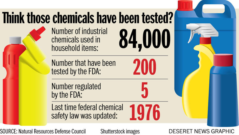 Most of the 84,000 chemicals in products are never tested.