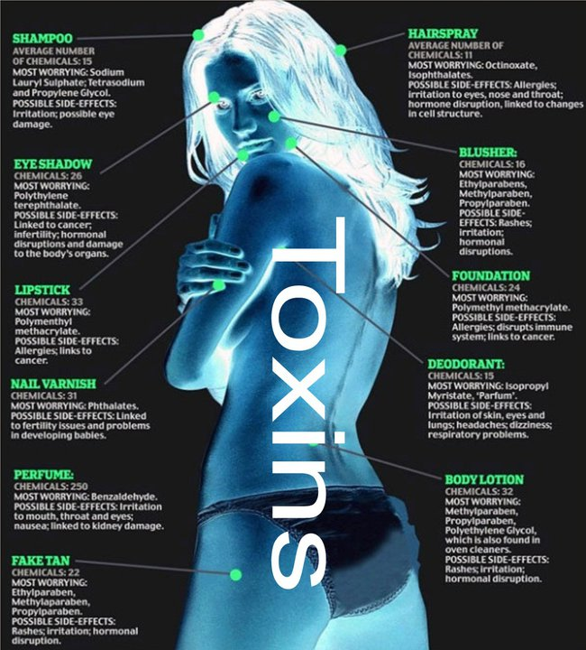 Chemical toxins are in almost every type of body products.