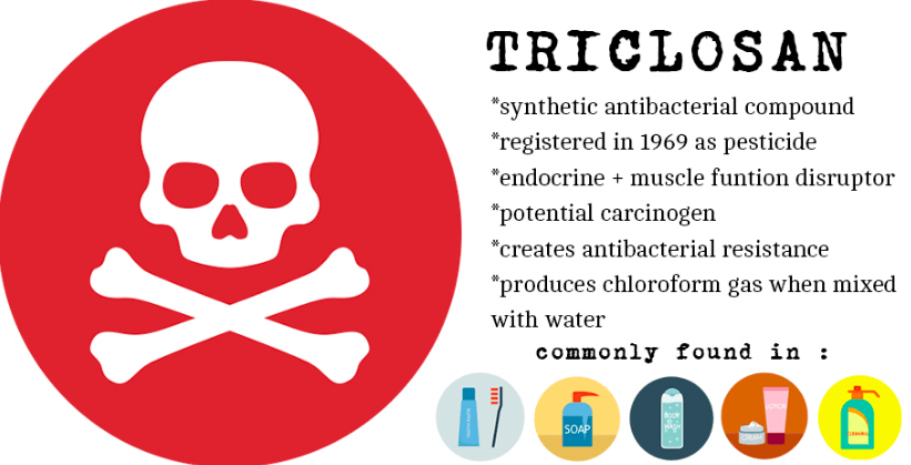 Beware of harmful toxins in everyday products.