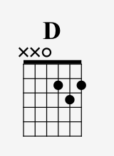 Two X's here, only play four strings, otherwise it is not correct.