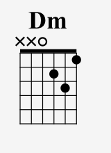 D Minor Root chord