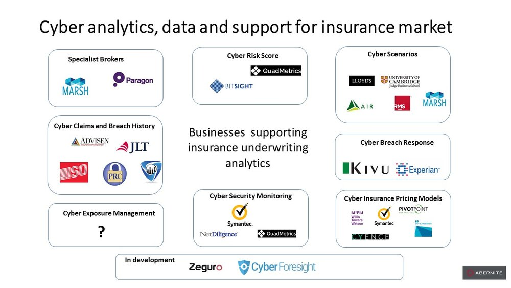 Cyber analytics, data and support for insurance.jpg