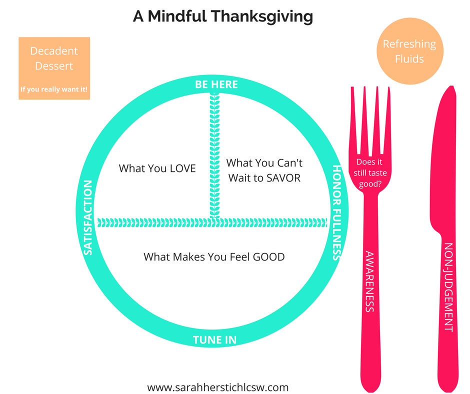 Mindful Thanksgiving.png