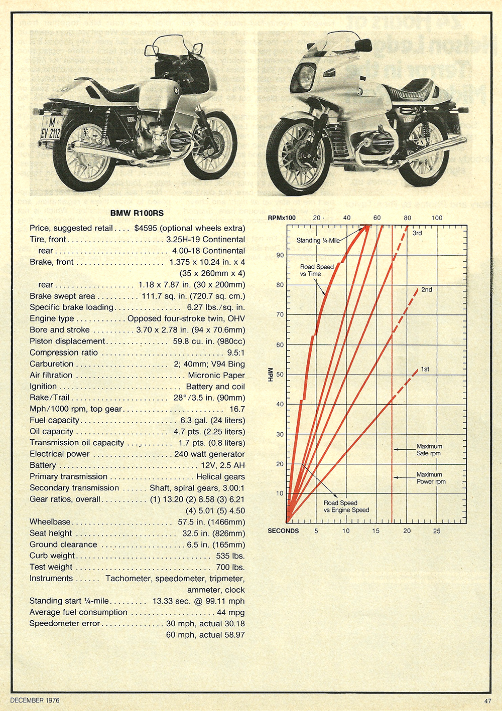 1976 BMW R100RS road test 08.jpg