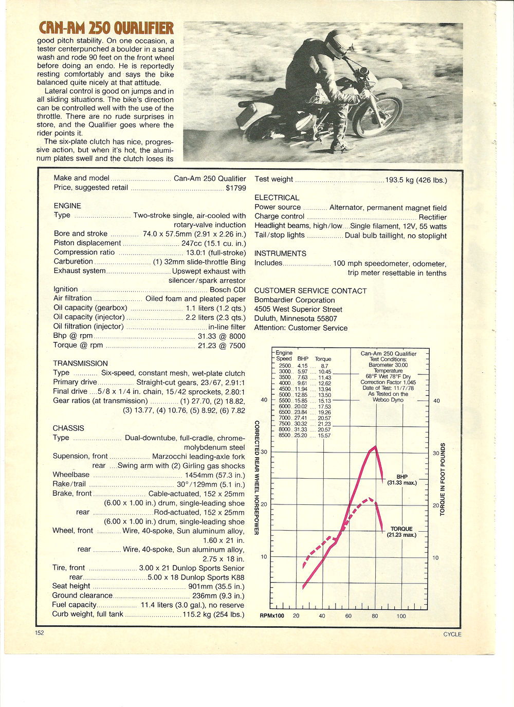1979_CanAm_250_test_pg7.png