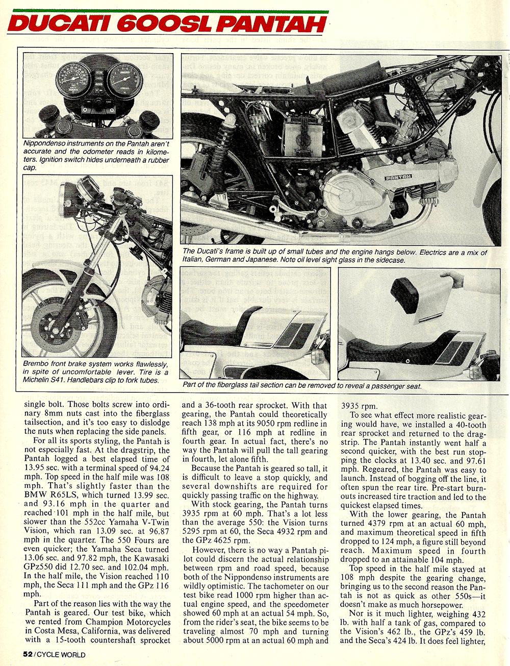 1982 Ducati 600SL Pantah road test 05.jpg