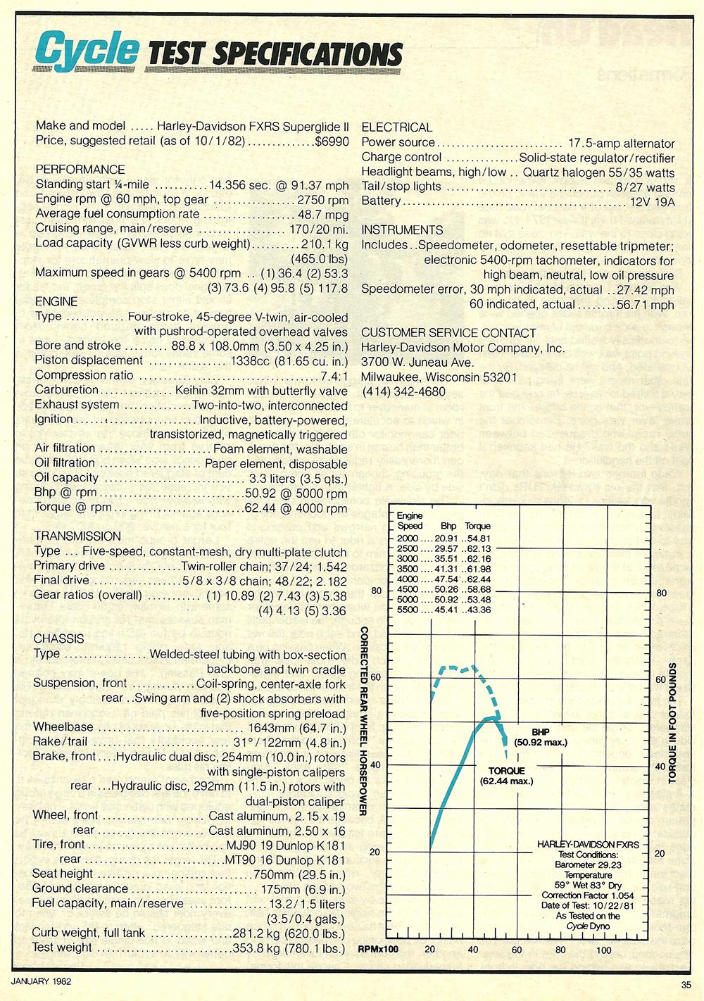 1982 Harley-Davidson FXRS road test 08.jpg