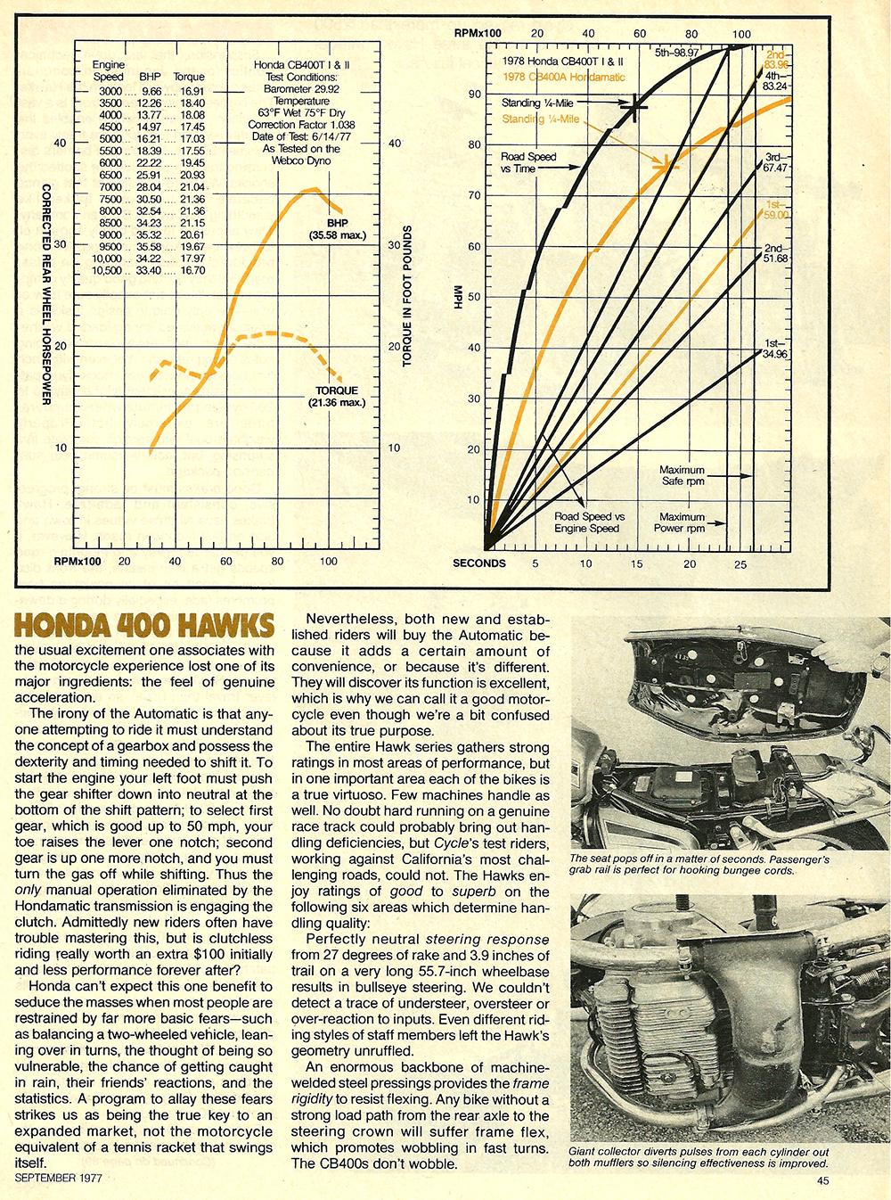1977 Honda 400 Hawk road test 08.jpg