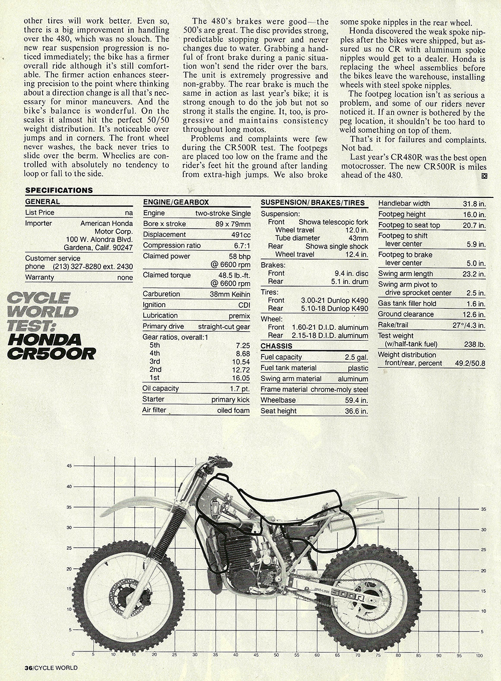 1983 Honda CR500R road test 05.jpg