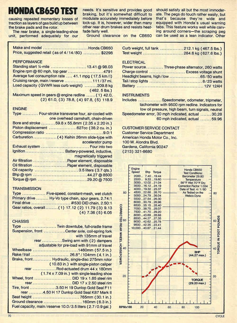 1980 Honda CB650 road test 06.jpg