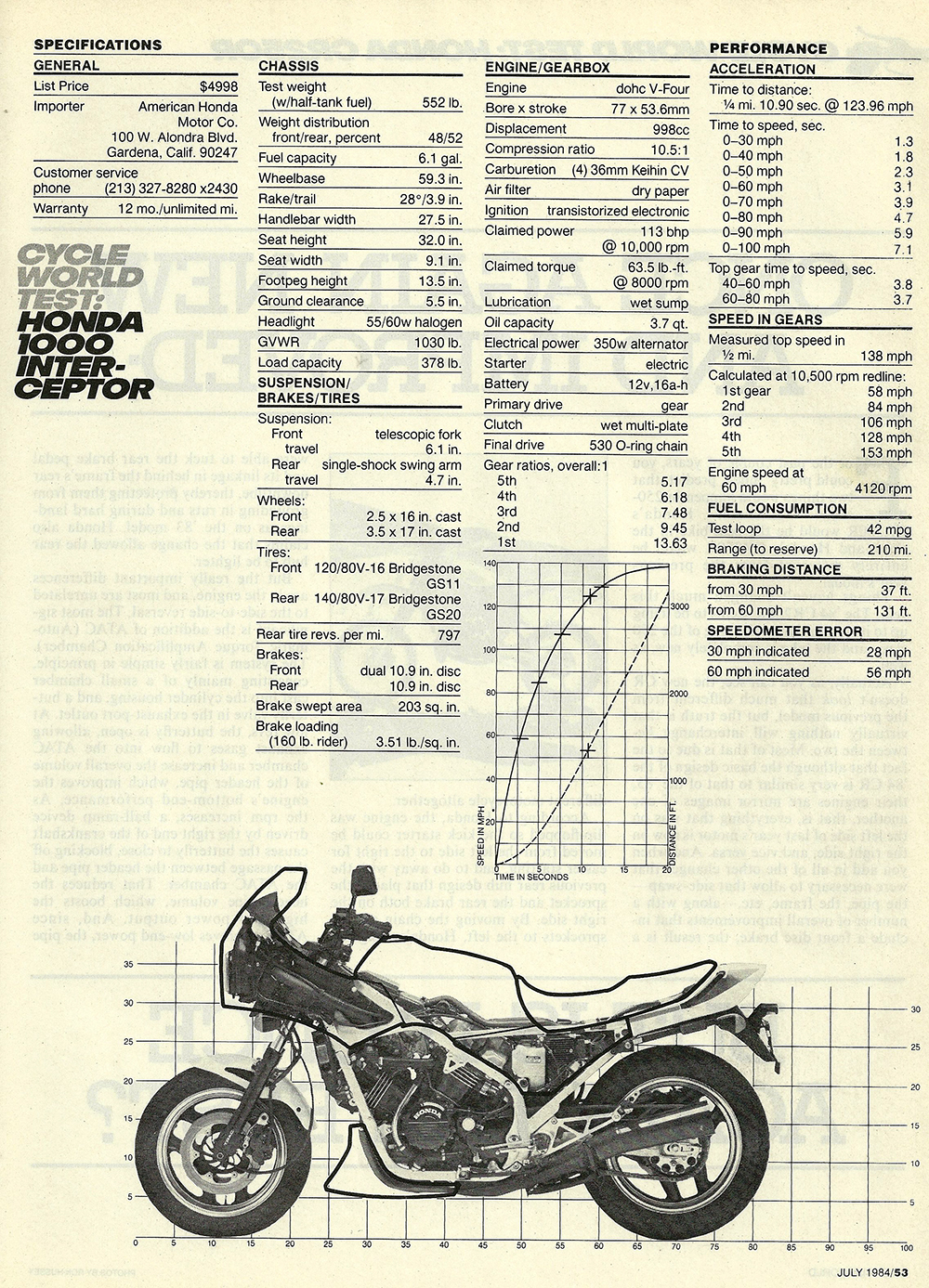 1984 Honda 1000 Interceptor 06.jpg
