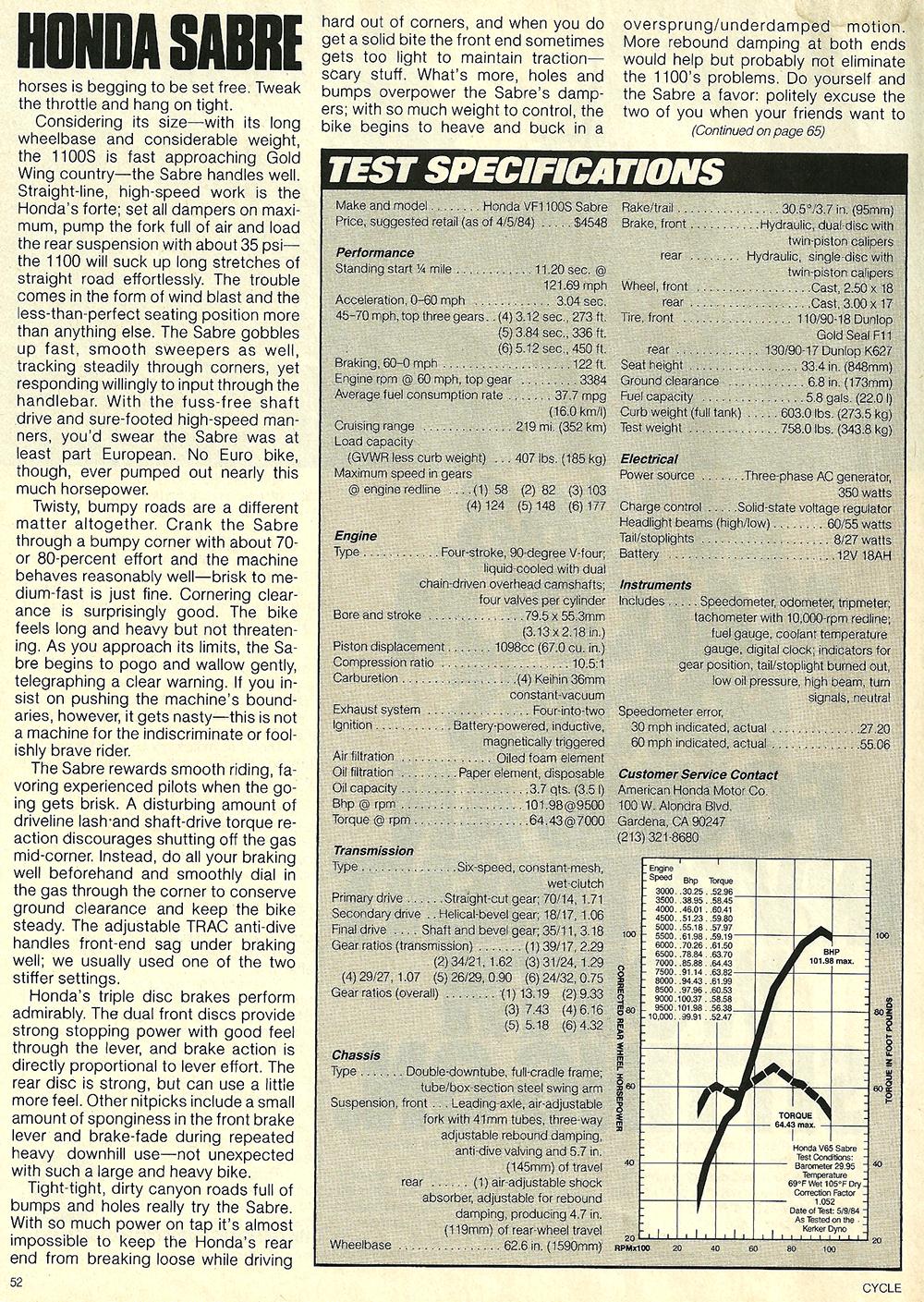 1984 Honda V65 Sabre road test 8.jpg