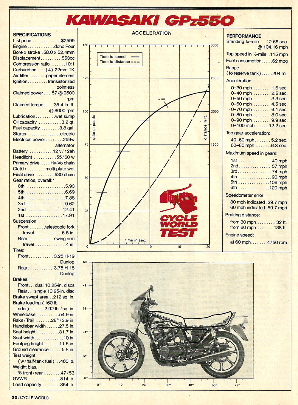 1981 Kawasaki GPz 550 road test 7.jpg