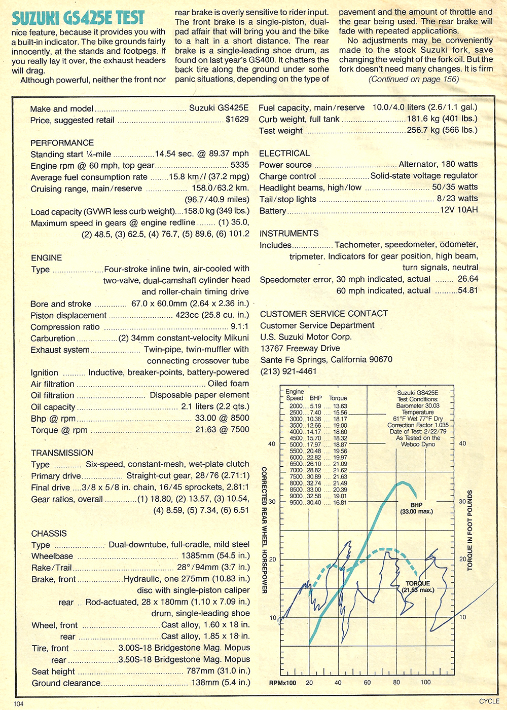 1979 Suzuki GS425E road test 07.jpg