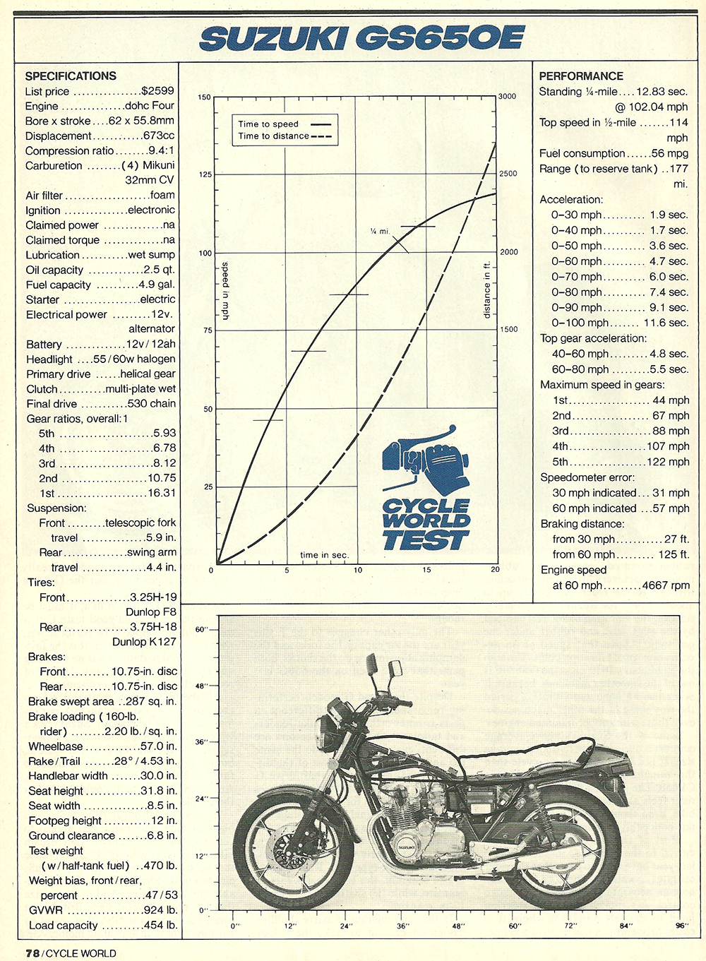 1982 Suzuki GS650E road test 05.jpg