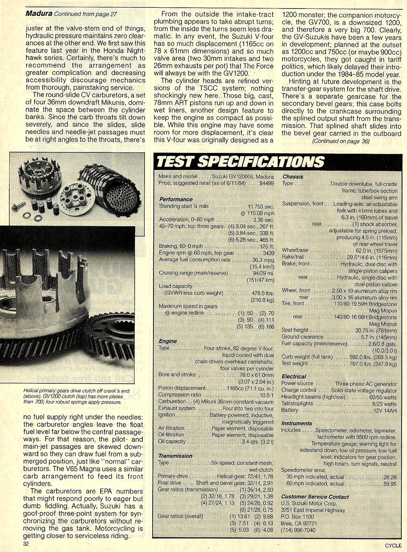 1984 Suzuki Madura 1200 road test 5.jpg
