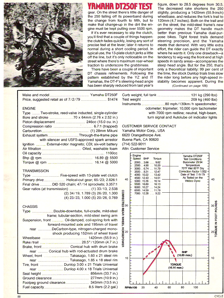 1979_Yamaha_DT250F_test1_pg5of6.png
