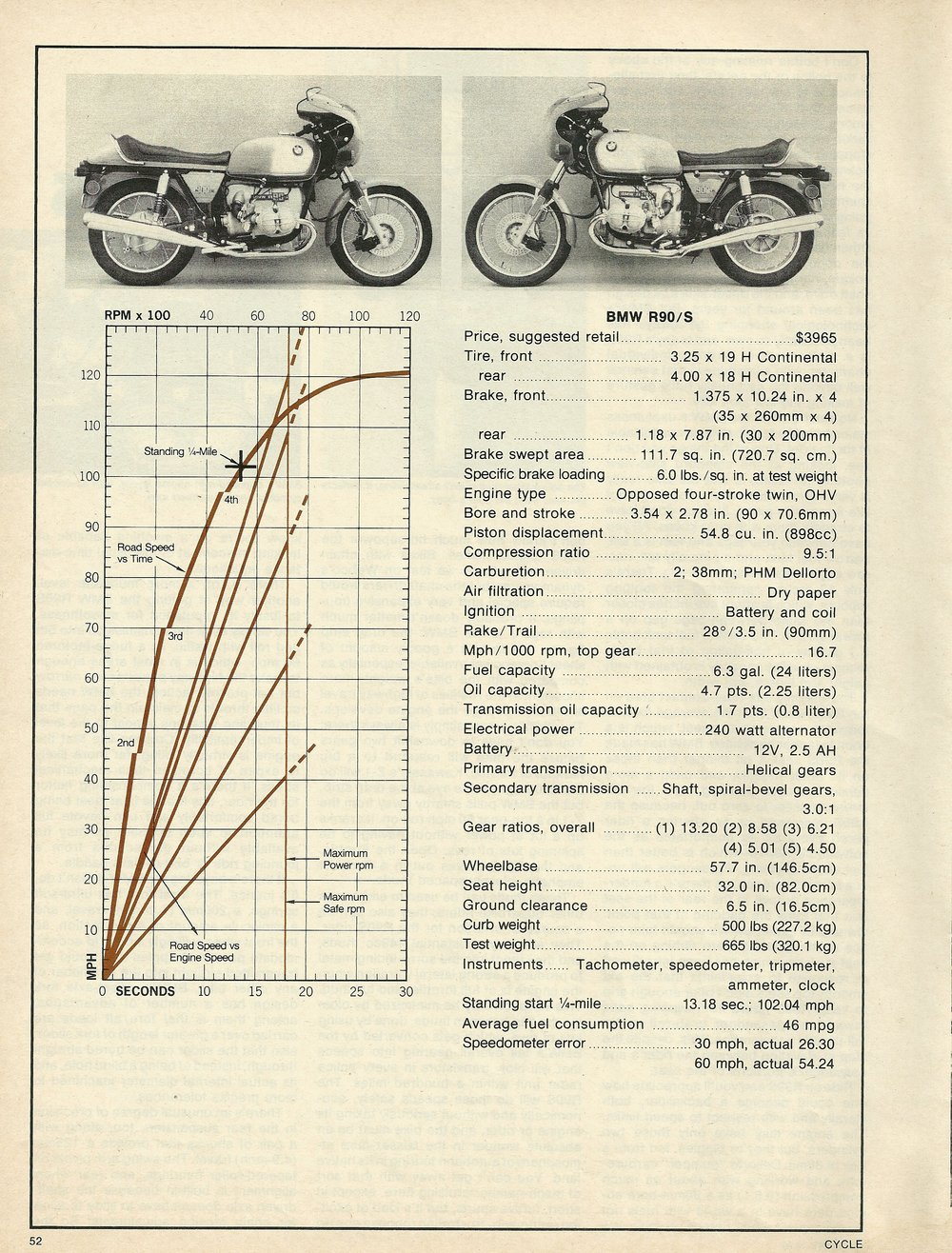 1976 BMW R90S road test 5.JPG