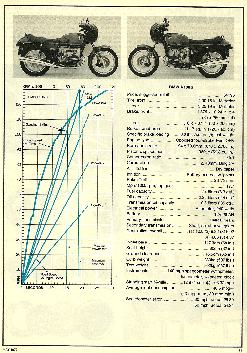 1977 BMW R100S road test 4.jpg