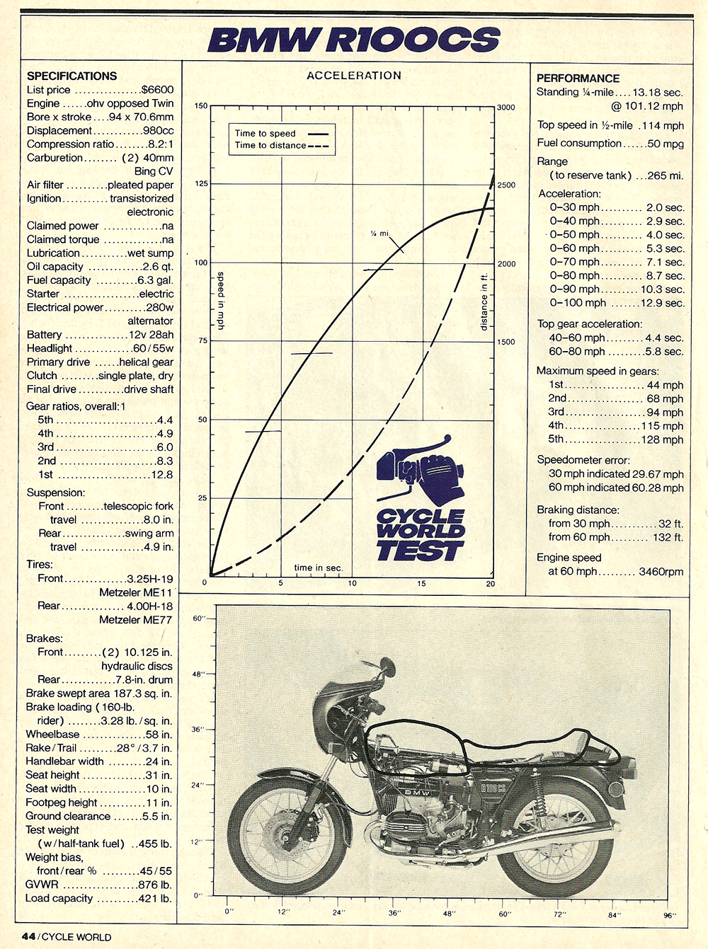 1981 BMW R100CS road test 7.jpg