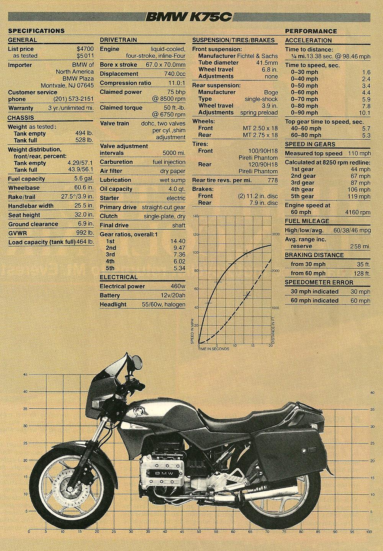 1986 BMW k75c road test 06.jpg