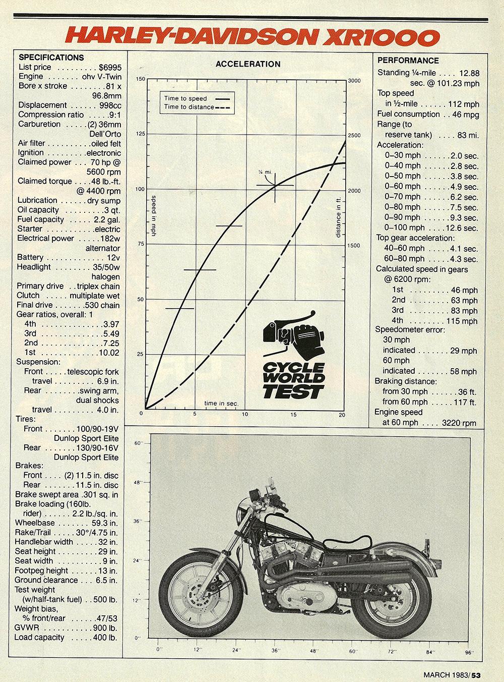 1983 Harley-Davidson XR1000 road test 08.jpg