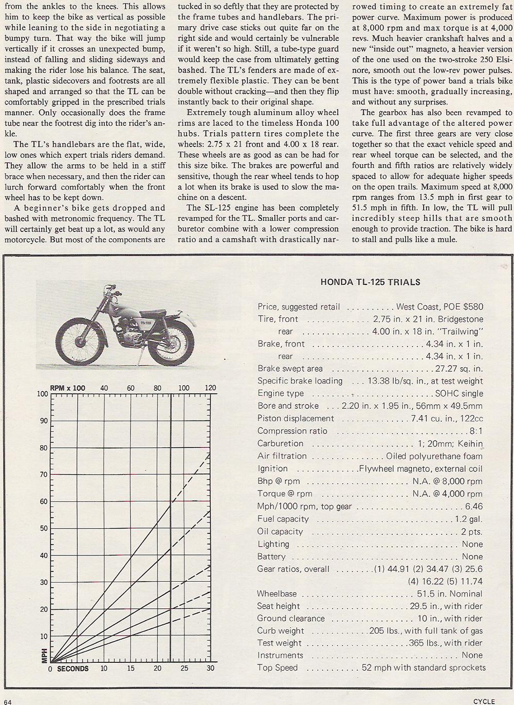 1973_Honda_TL-125_roadtest_pg4.png