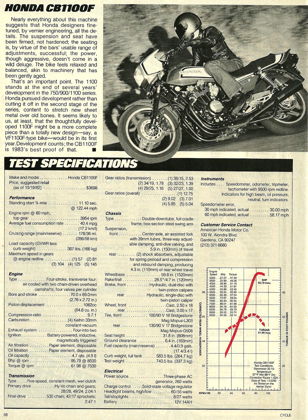 1983 Honda CB1100F road test 8.jpg