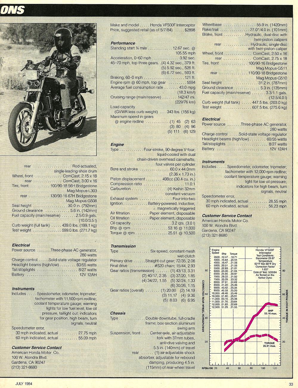 1984 Honda V30 Magna and VF500F Interceptor road test 10.jpg