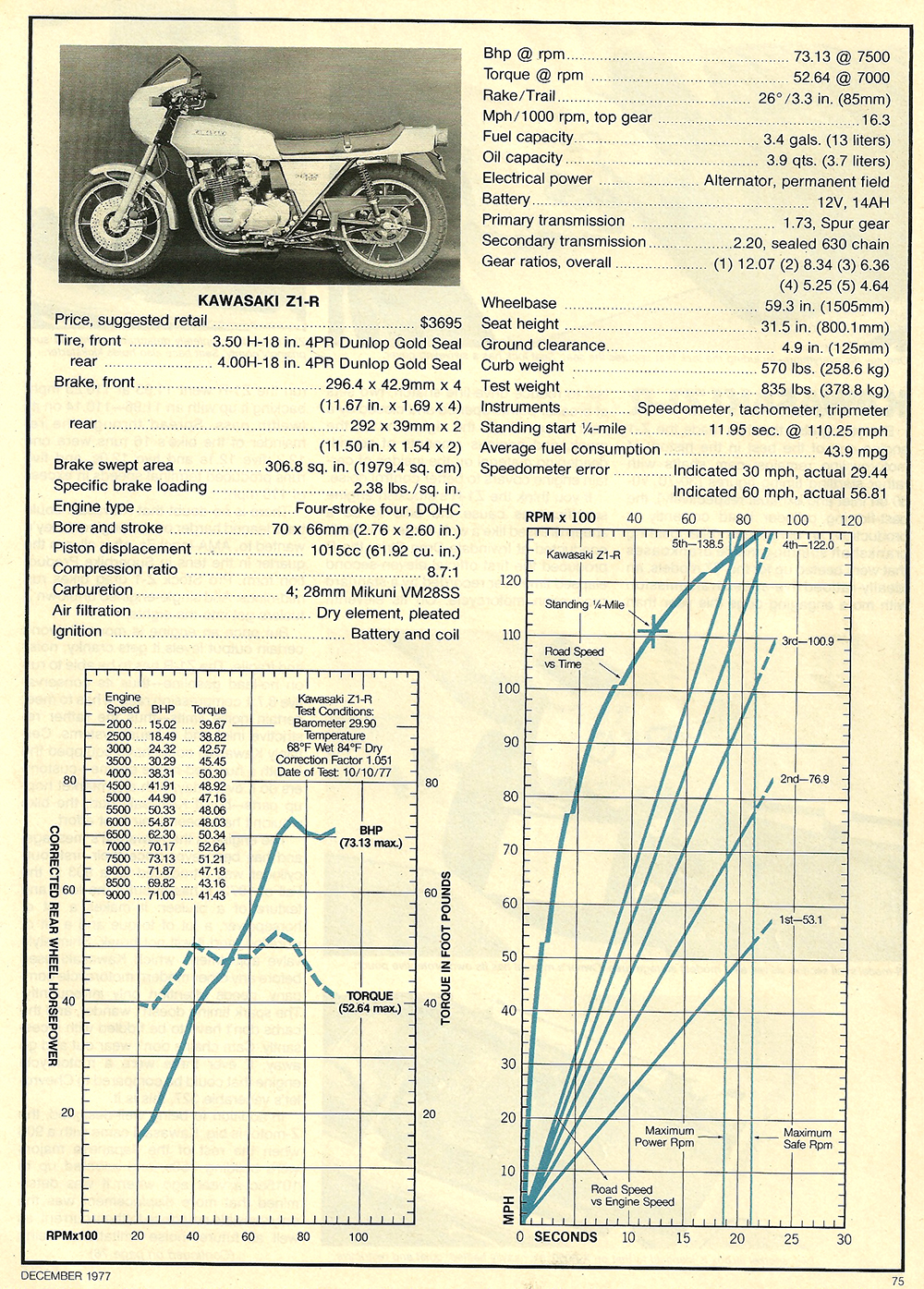 1977 Kawasaki Z1R road test 06.jpg