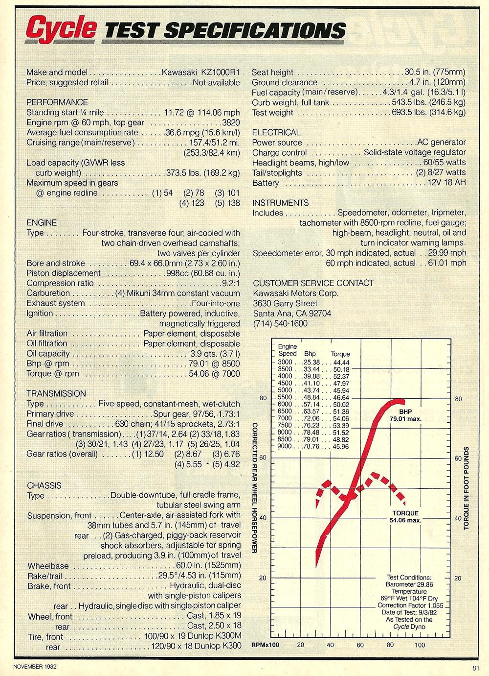 1982 Kawasaki KZ1000R road test 6.jpg