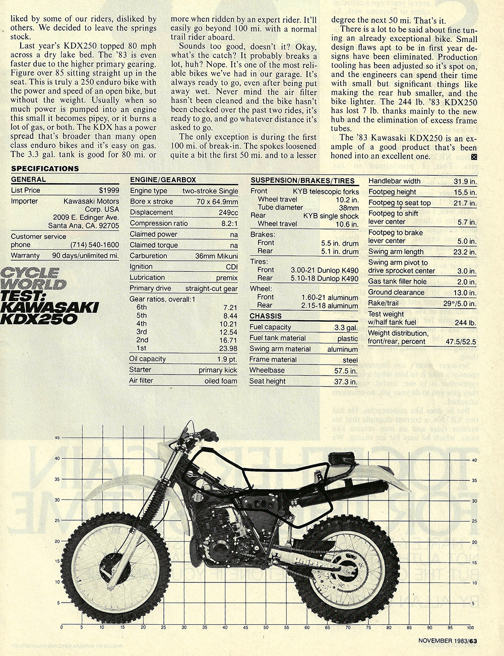1983 Kawasaki kdx250 road test 04.jpg