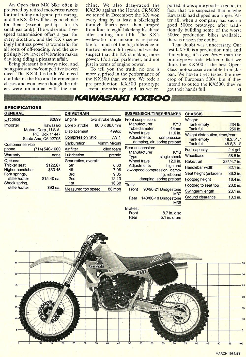 1985 Kawasaki KX500 road test 06.jpg