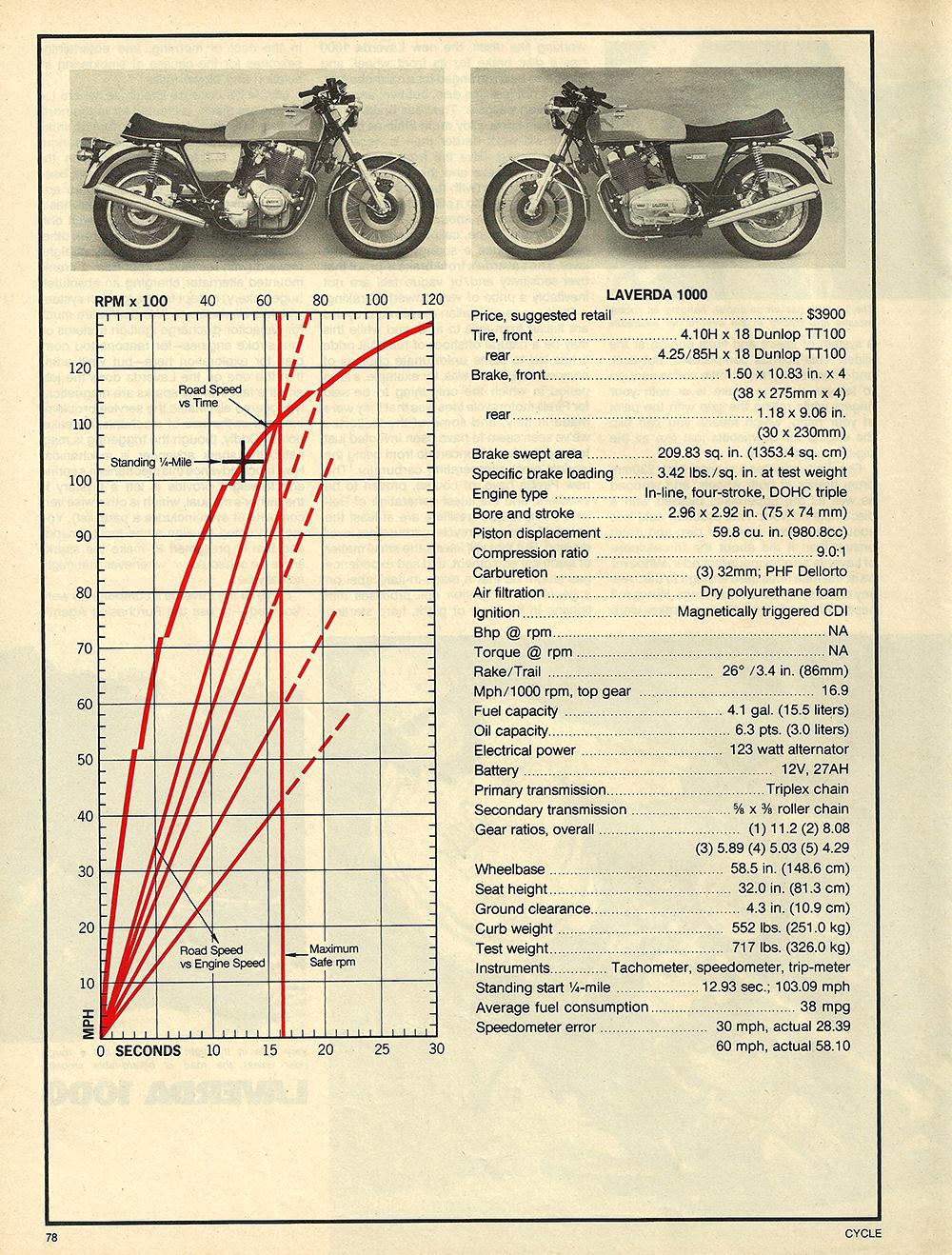 1976 Laverda 1000 road test 4.JPG