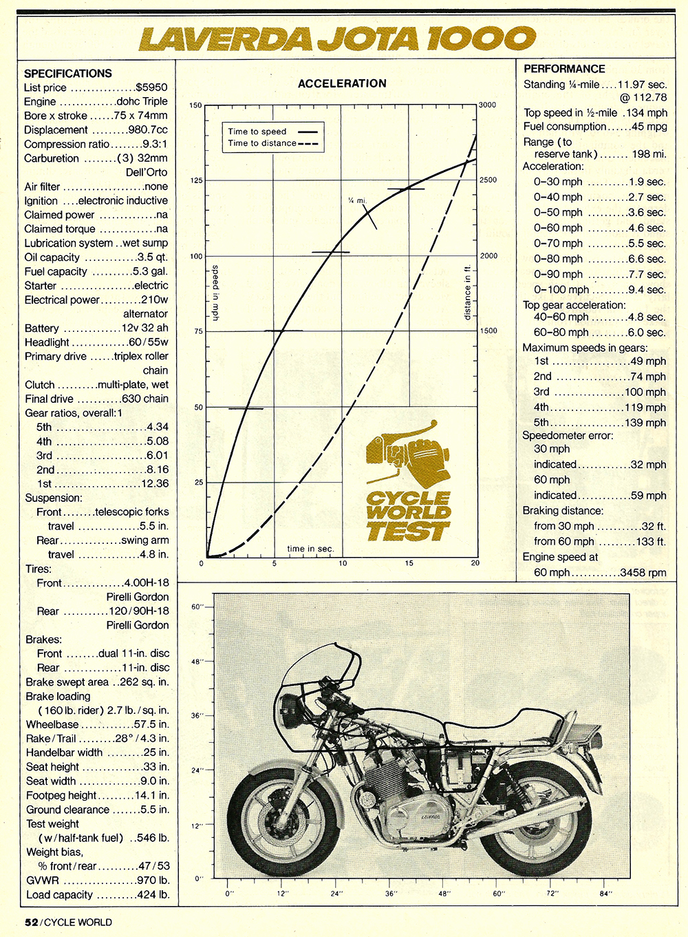1982 Laverda Jota 1000 road test 7.jpg