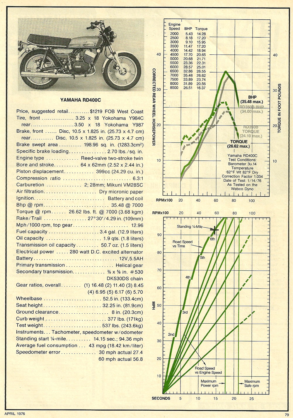 1976 Yamaha RD400C road test 6.jpg