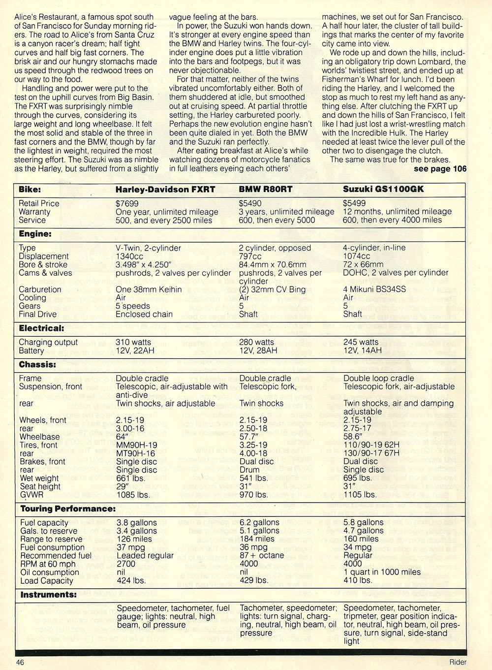 1984 bmw r80rt vs harley fxrt vs suzuki gs1100 road test 05.jpg