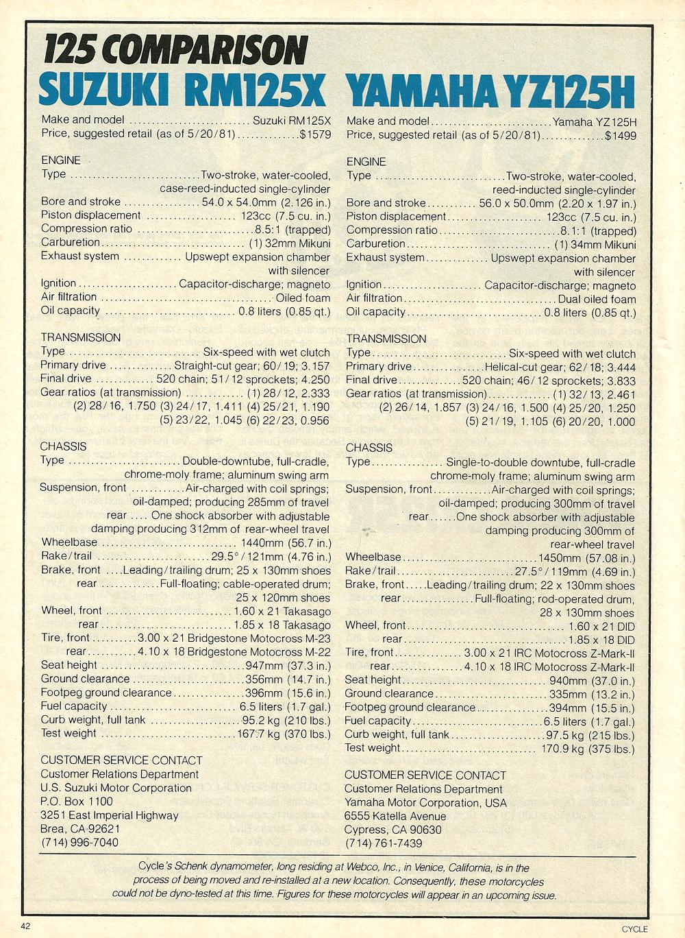 1981 CR125 RM125 YZ125 test 10.jpg
