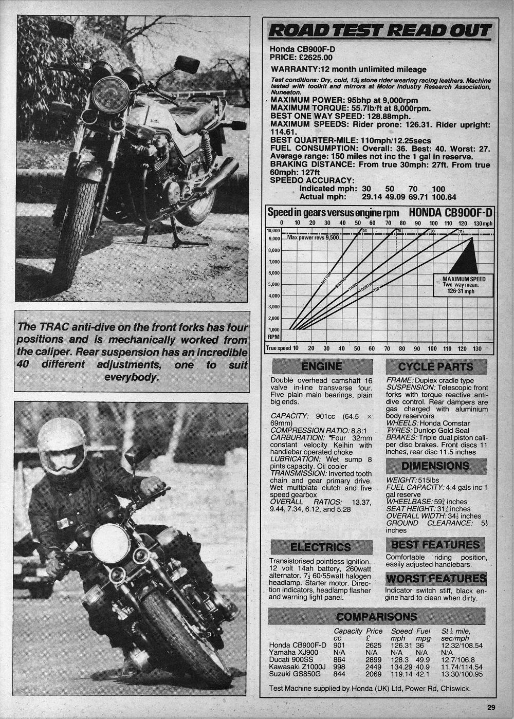 1983 Honda CB900F-D road test.4.jpg