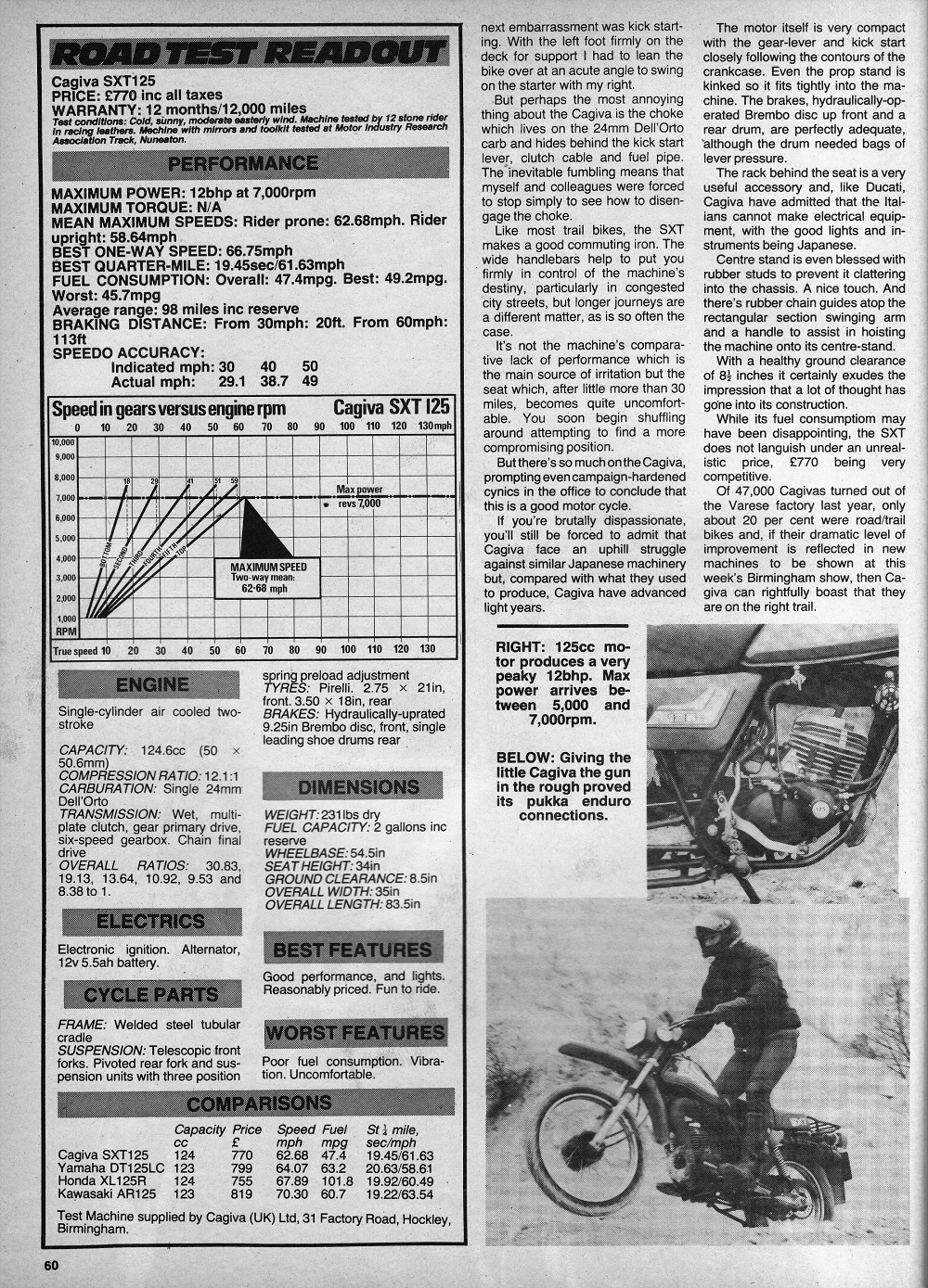 1983 Cagiva STX125 road test.3.jpg
