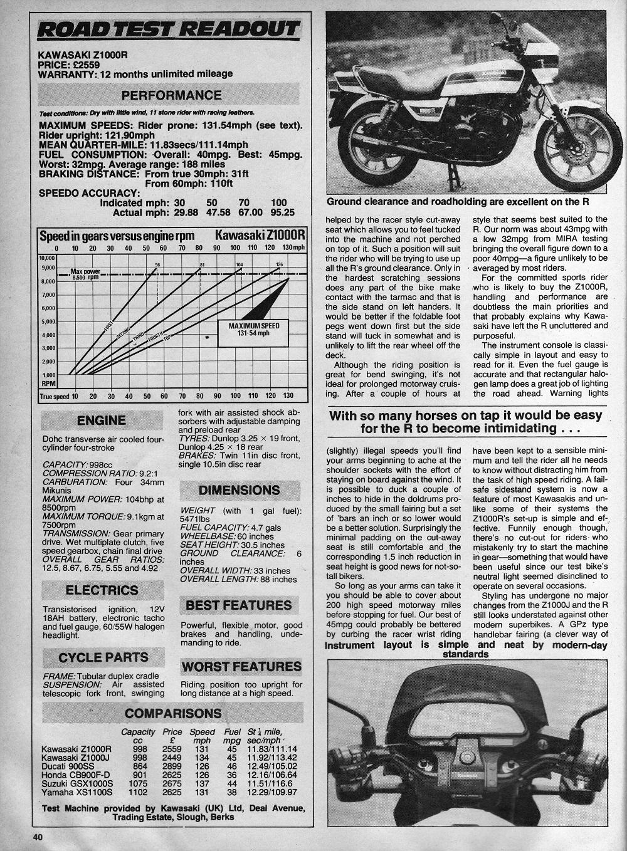 1983 Kawasaki Z 1000R road test.4.jpg