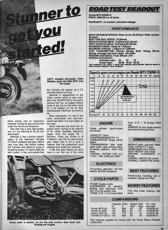 1983 Honda MTX125RW-D road test.2.jpg