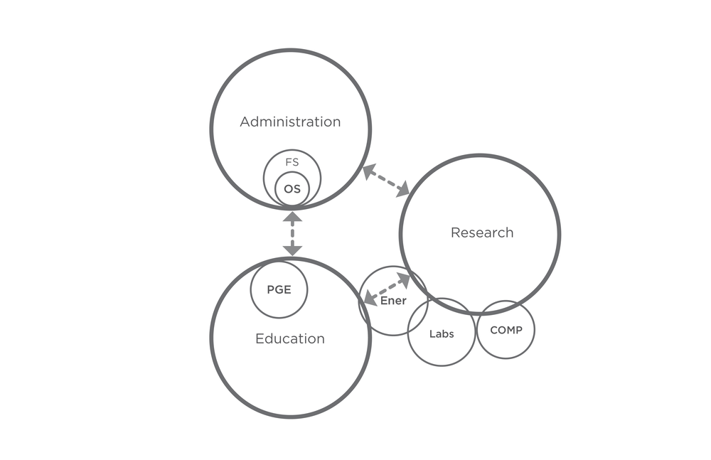 sustainable org diagrams-06.png