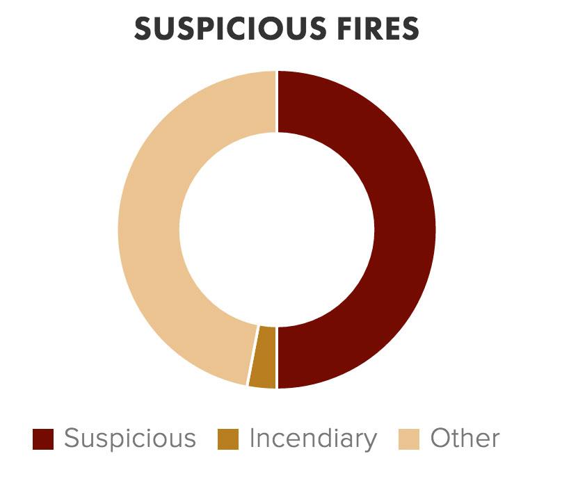 suspicious_fires.jpg