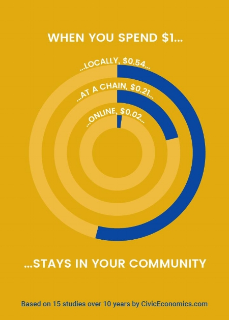 Towny_StatsGraphic@2x-100.jpg