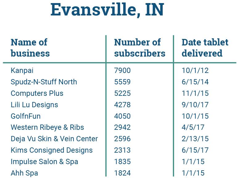 Evansville.jpg
